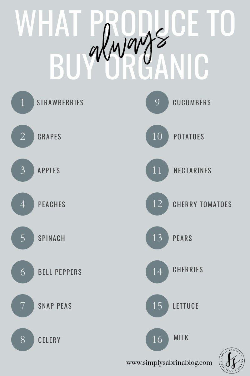 produce to always buy organic